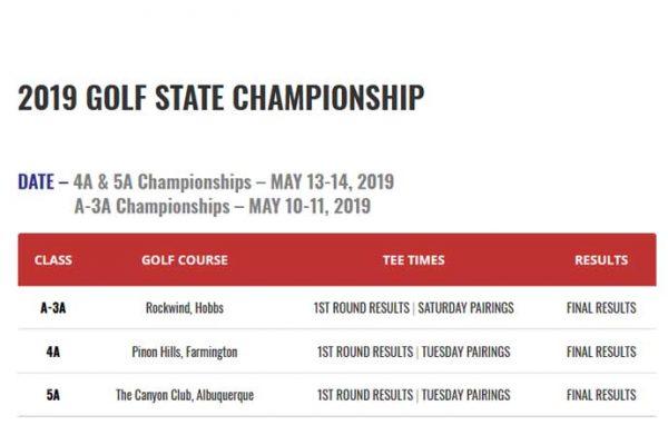 NMAA Golf Championship